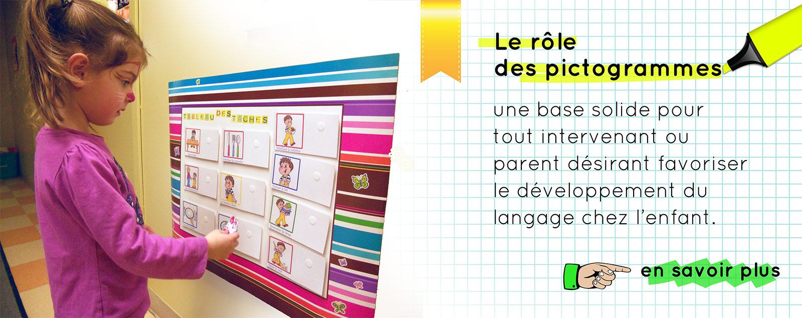 Admirable Les Pictogrammes - page d'accueil JY-93